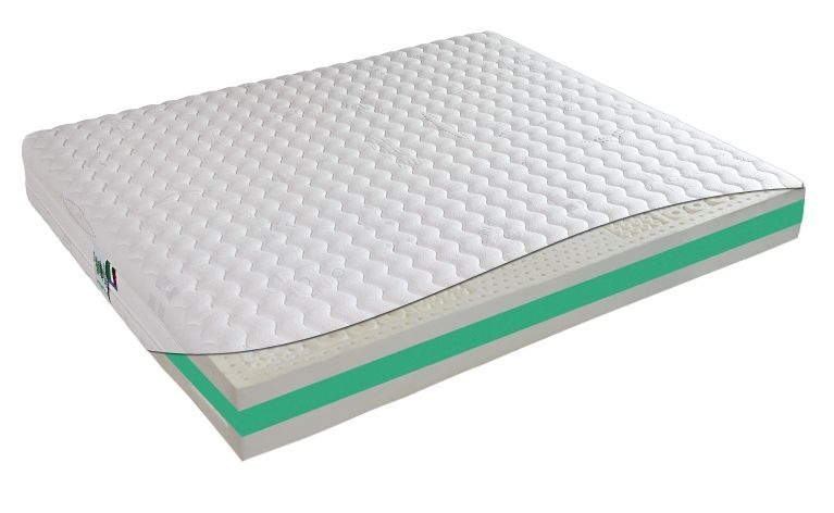 Naturello Classic - Inner Slab Mattress